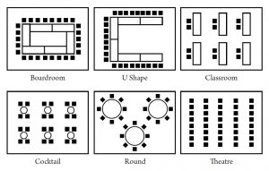 burke and wills function room configurations